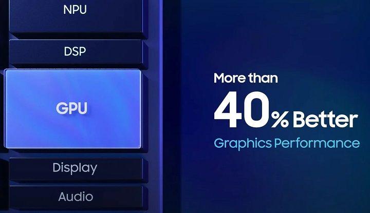 Với các ưu điểm này, Exynos 2100 xứng đáng là cú comeback hoàn hảo của Samsung