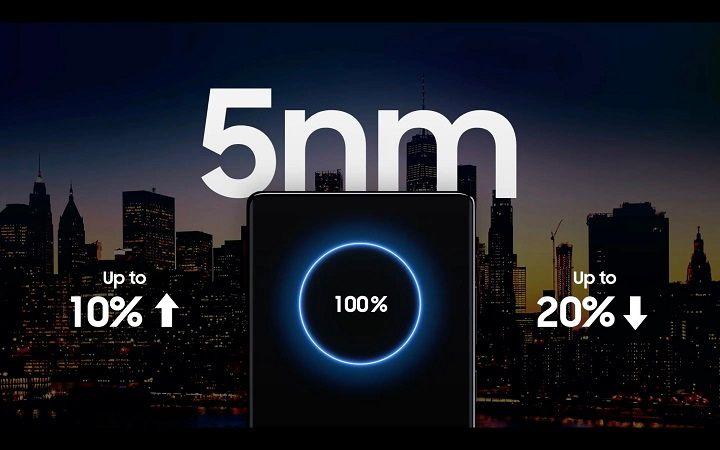 Samsung công bố Exynos 2100: 5nm, Cấu trúc nhân giống Snapdragon 888, sẽ có mặt trên Galaxy S21