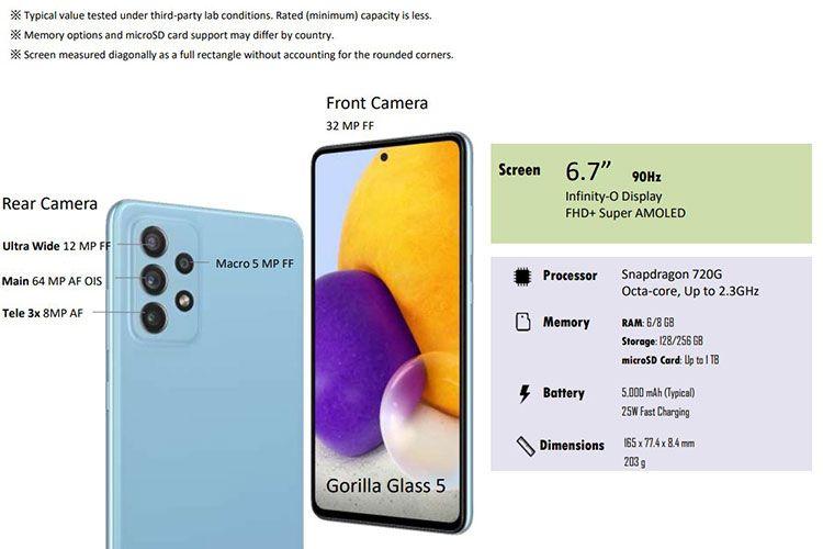 Galaxy A72 là điện thoại tầm trung đầu tiên của Samsung có loa âm thanh nổi