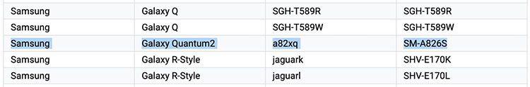 Galaxy A82 xuất hiện trên Google Play Console với RAM 6GB và Snapdragon 855+