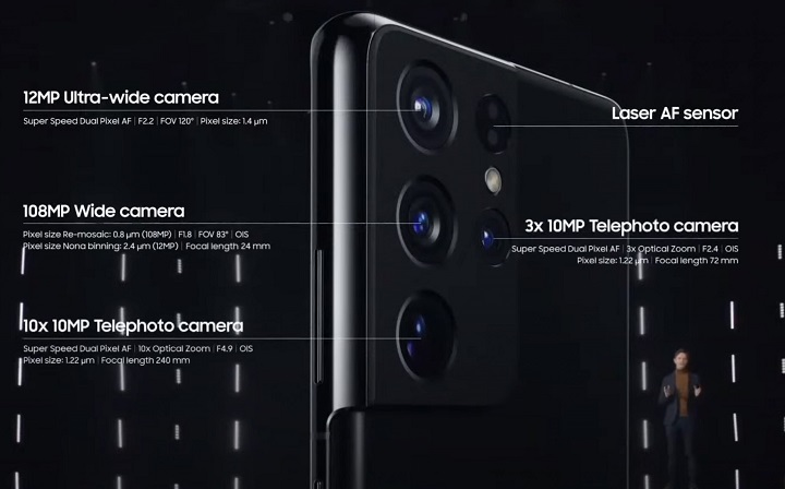 Galaxy S22 vẫn sẽ không có cảm biến 3D ToF?
